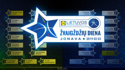 Paaiškėjo visi LIDL – MKL Žvaigždžių dienos dalyviai: Facebook'e balsuota daugiau nei 62 000 kartų